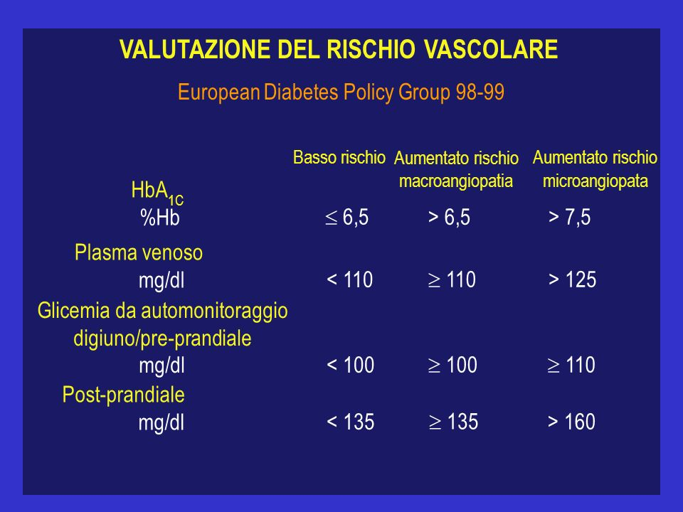 VALUTAZIONE DEL RISCHIO VASCOLARE