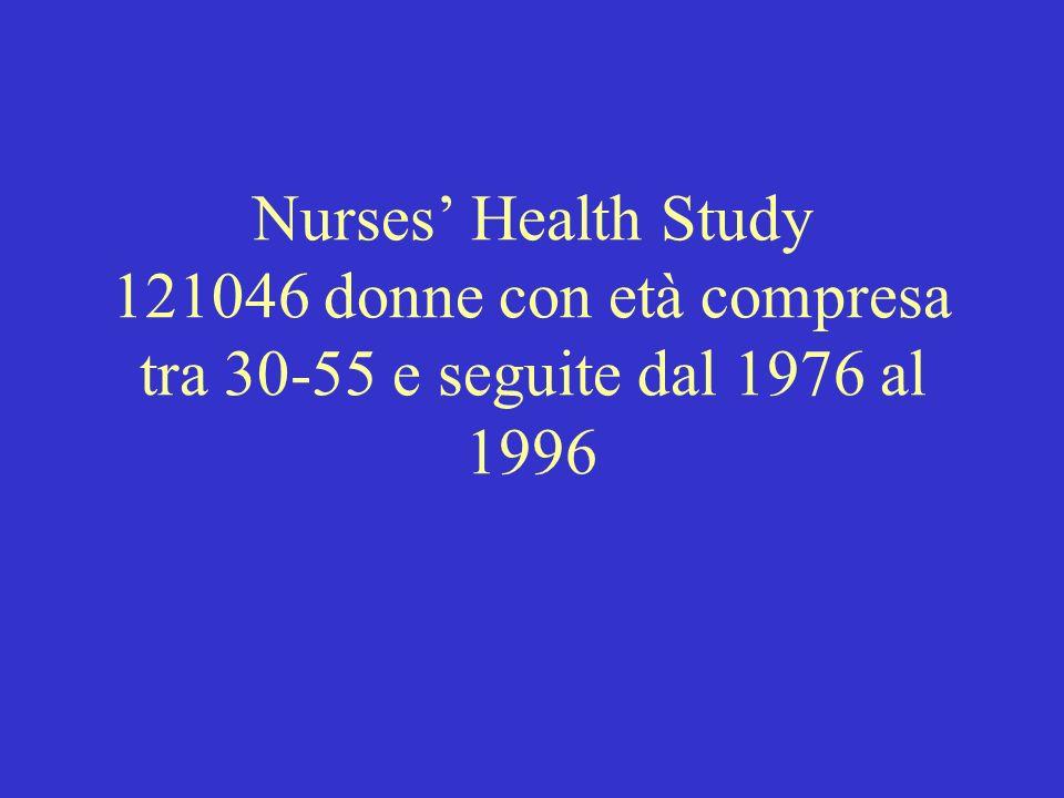 Nurses' Health Study 121046 donne con età compresa tra 30-55 e seguite dal 1976 al 1996
