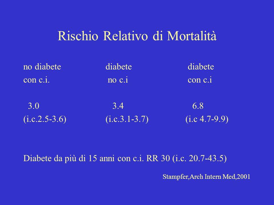 Rischio Relativo di Mortalità