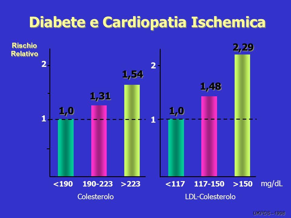 Diabete e Cardiopatia Ischemica