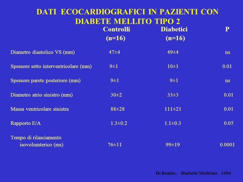 DATI ECOCARDIOGRAFICI IN PAZIENTI CON DIABETE MELLITO TIPO 2