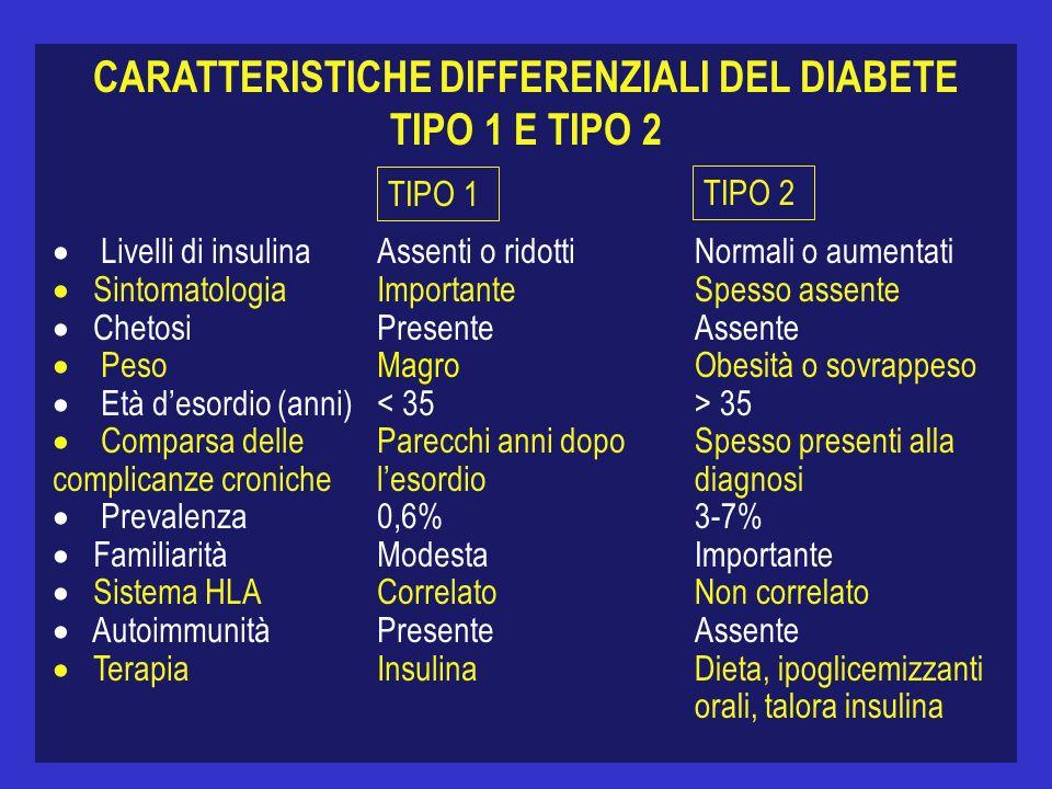 CARATTERISTICHE DIFFERENZIALI DEL DIABETE TIPO 1 E TIPO 2