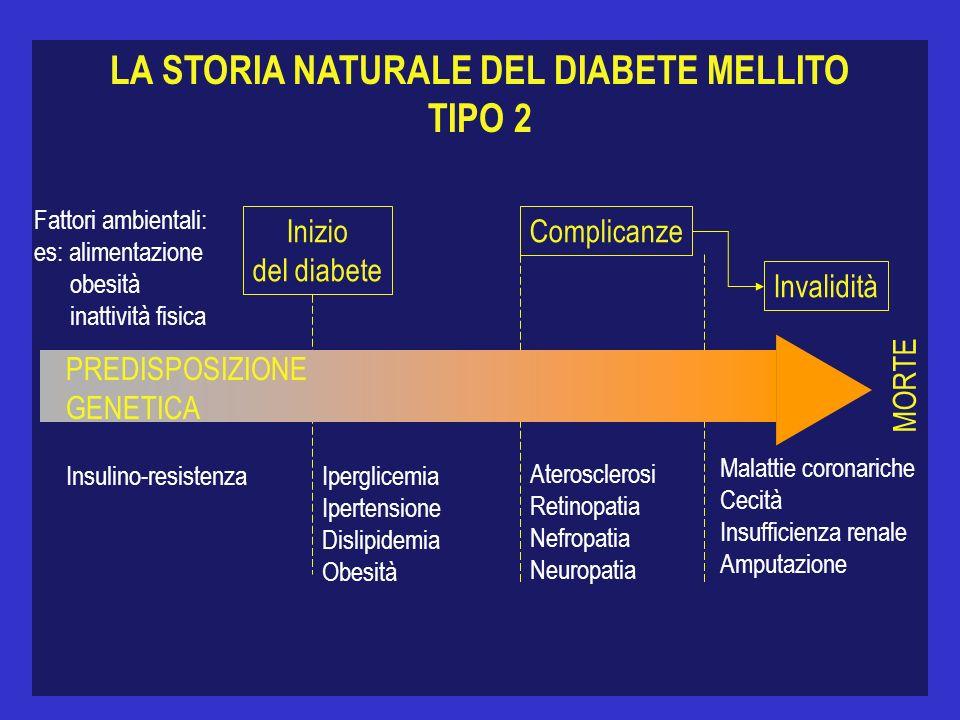 LA STORIA NATURALE DEL DIABETE MELLITO TIPO 2