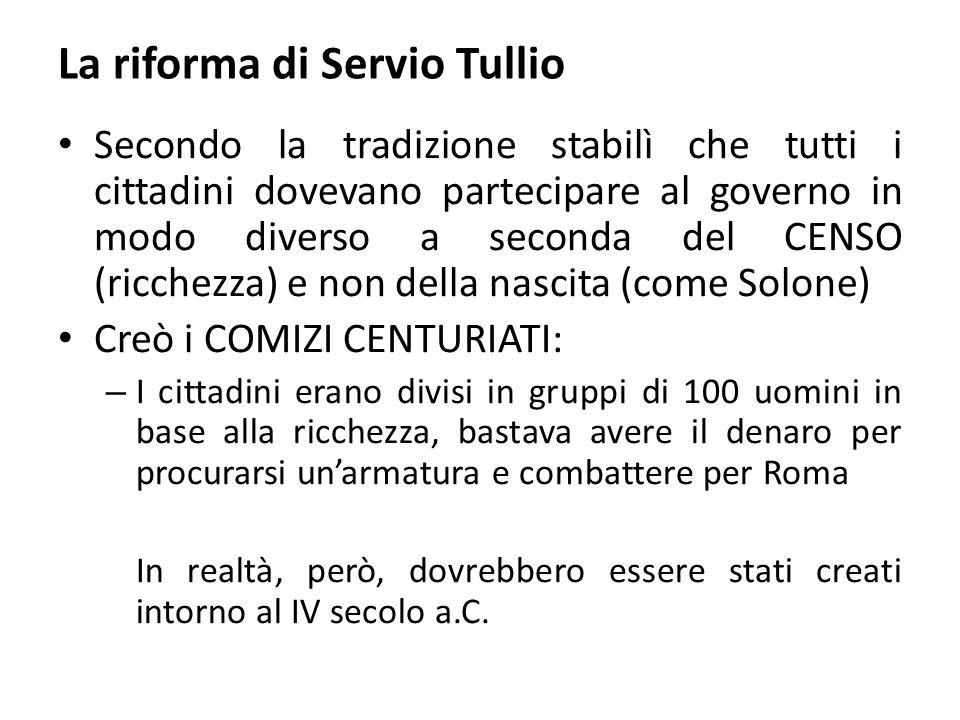 La riforma di Servio Tullio