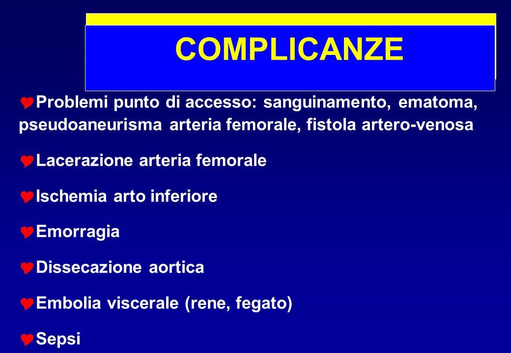 COMPLICANZE Problemi punto di accesso: sanguinamento, ematoma, pseudoaneurisma arteria femorale, fistola artero-venosa.