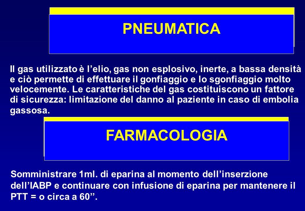 PNEUMATICA FARMACOLOGIA