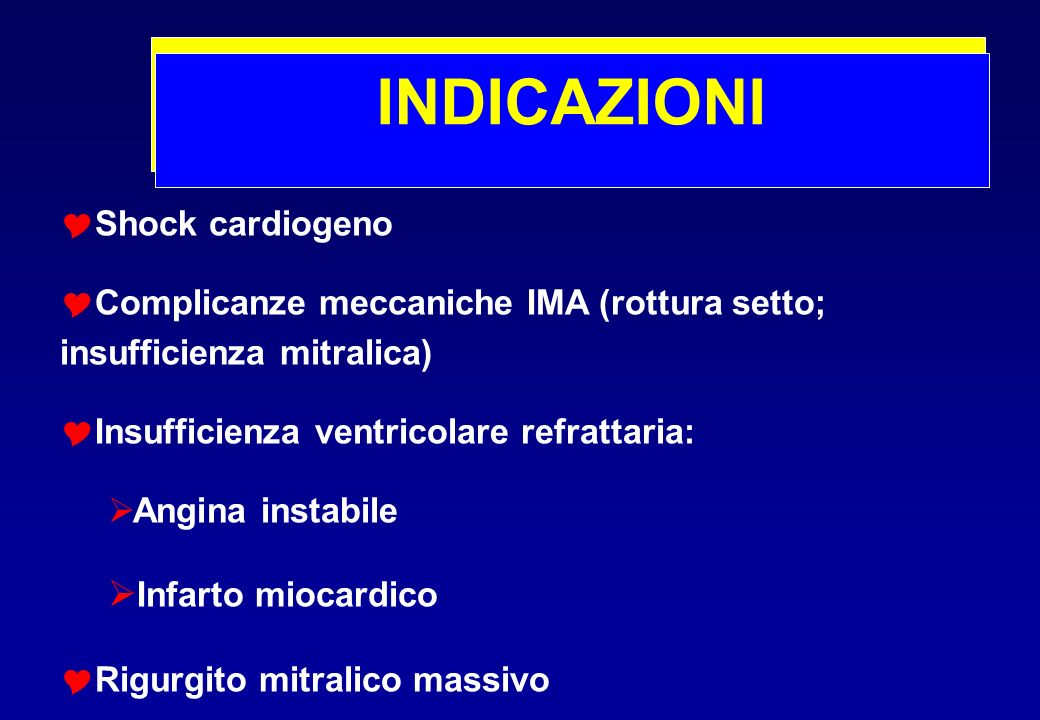 INDICAZIONI Infarto miocardico Shock cardiogeno