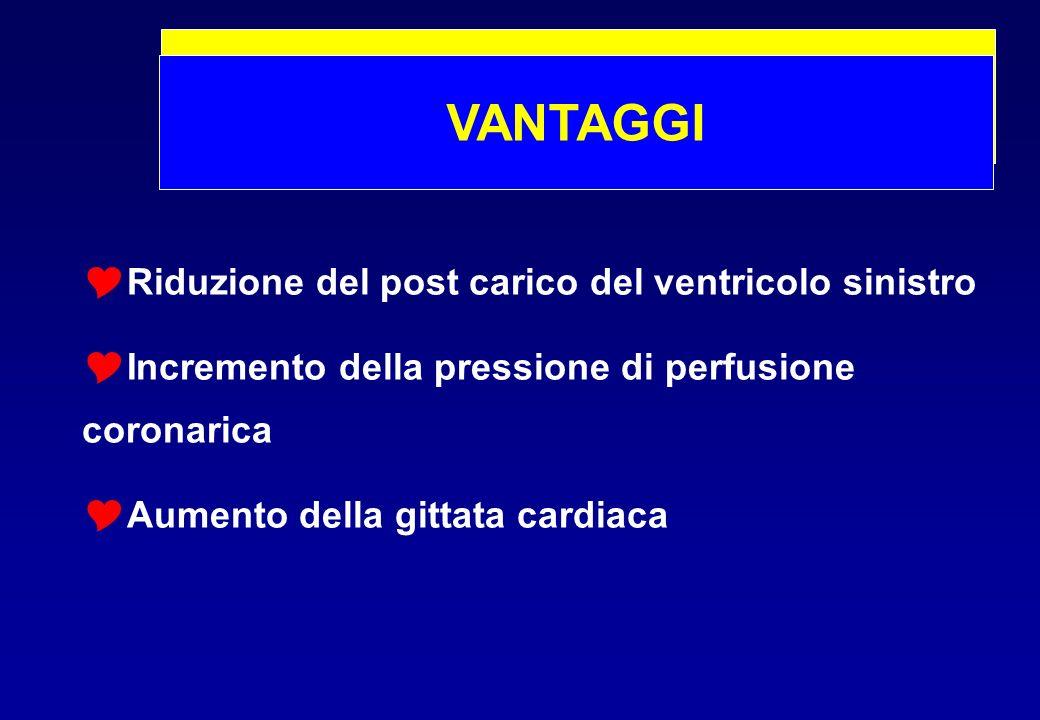 VANTAGGI Riduzione del post carico del ventricolo sinistro
