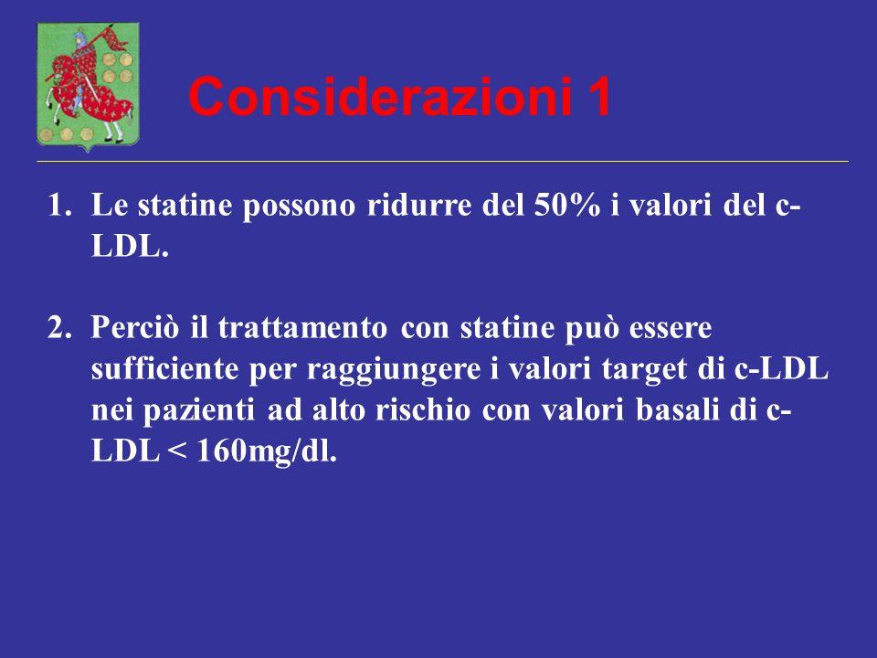 Considerazioni 1Le statine possono ridurre del 50% i valori del c-LDL.