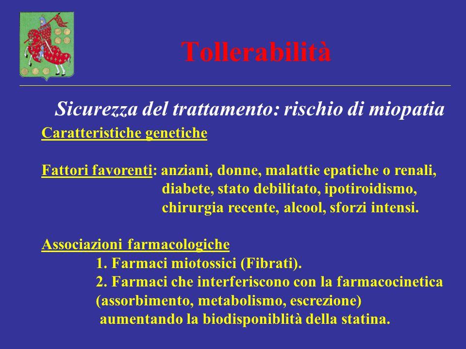 Tollerabilità Sicurezza del trattamento: rischio di miopatia
