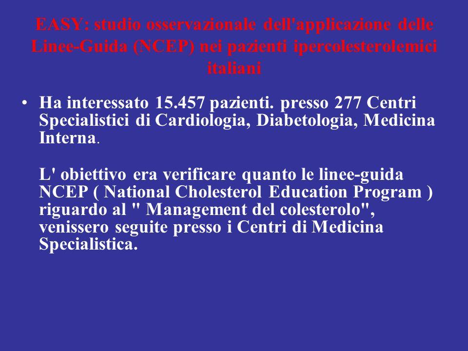 EASY: studio osservazionale dell applicazione delle Linee-Guida (NCEP) nei pazienti ipercolesterolemici italiani