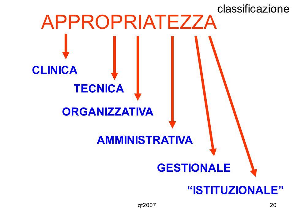 APPROPRIATEZZA classificazione CLINICA TECNICA ORGANIZZATIVA