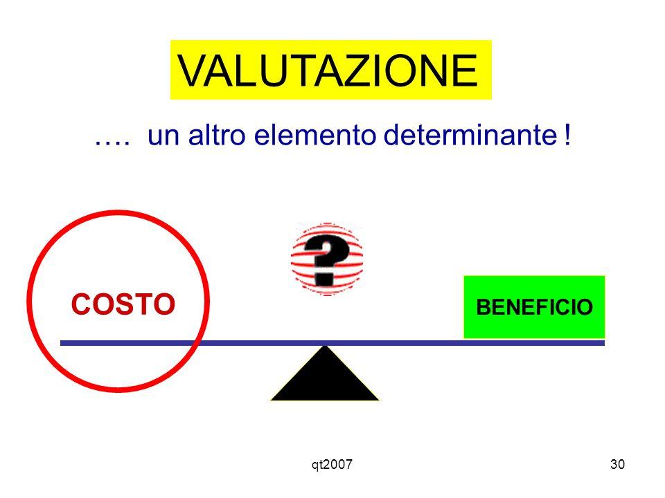 VALUTAZIONE …. un altro elemento determinante ! COSTO BENEFICIO qt2007
