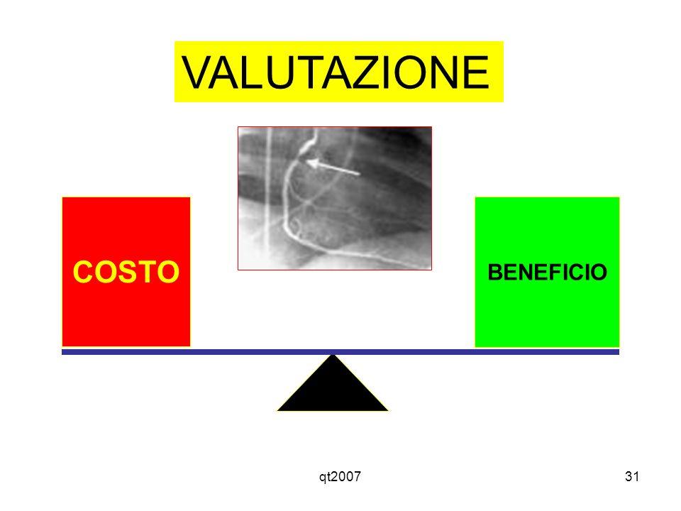 VALUTAZIONE VALUTAZIONE COSTO BENEFICIO qt2007