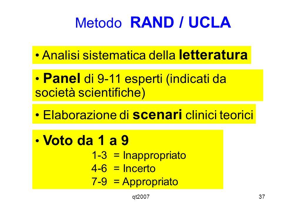 Metodo RAND / UCLA Analisi sistematica della letteratura