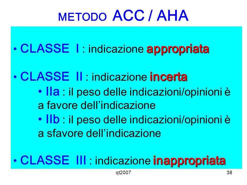 IIa : il peso delle indicazioni/opinioni è a favore dell'indicazione