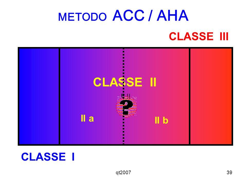 METODO ACC / AHA CLASSE III II a CLASSE II II a II b CLASSE I qt2007