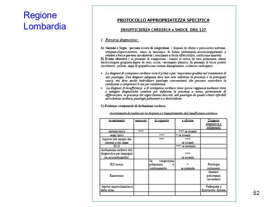 Regione Lombardia qt2007