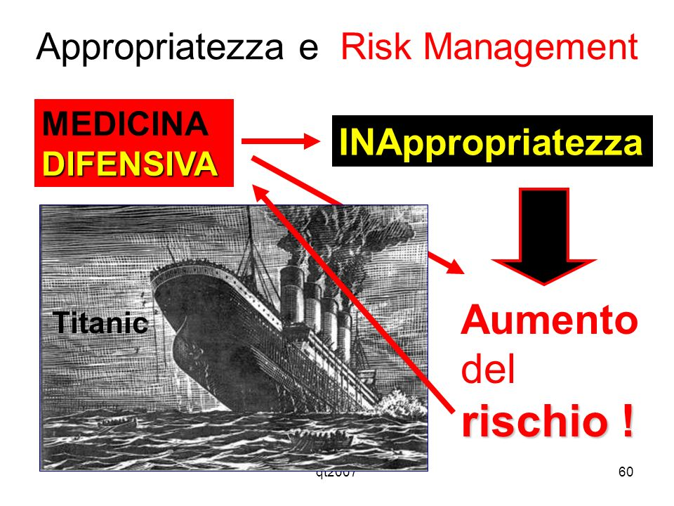 Aumento del rischio ! Appropriatezza e Risk Management