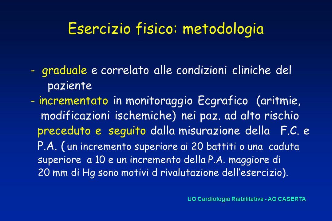 Esercizio fisico: metodologia
