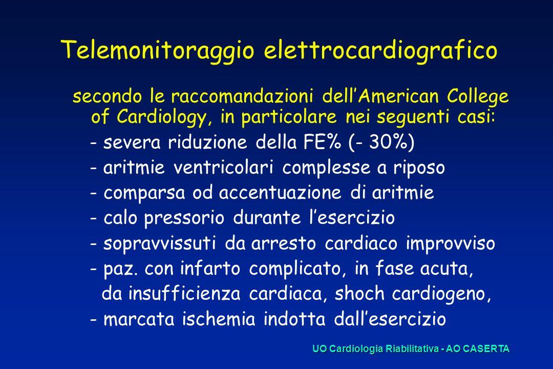 Telemonitoraggio elettrocardiografico