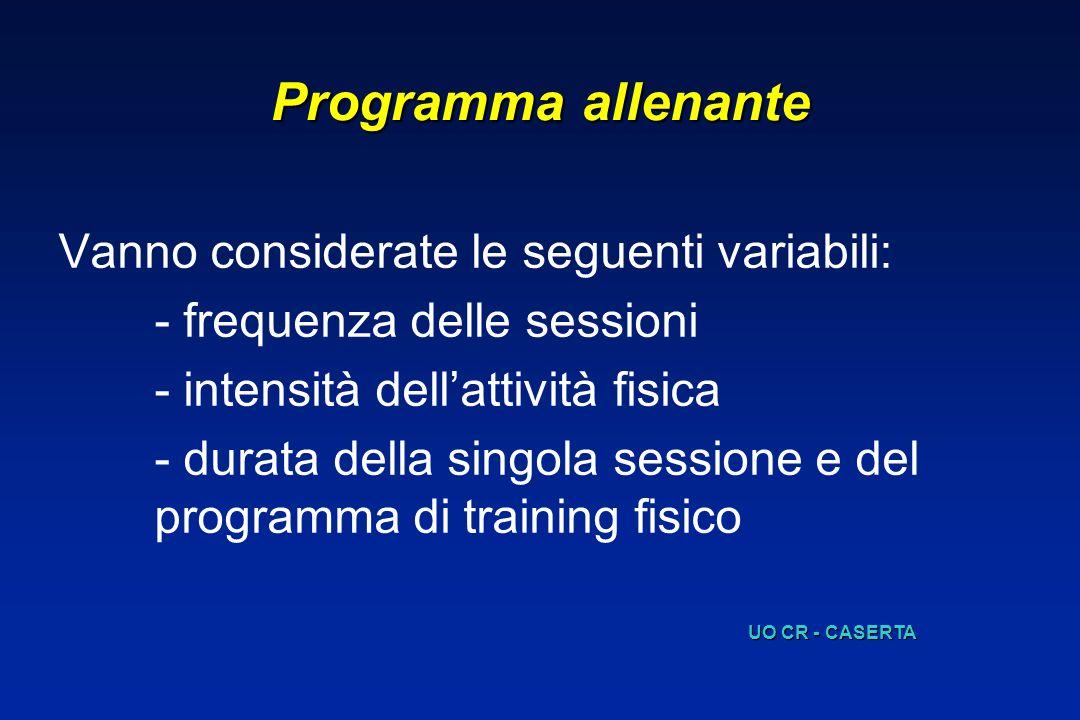 Programma allenante Vanno considerate le seguenti variabili: