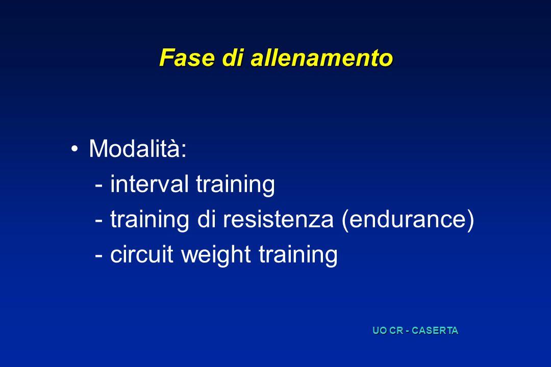 training di resistenza (endurance) circuit weight training