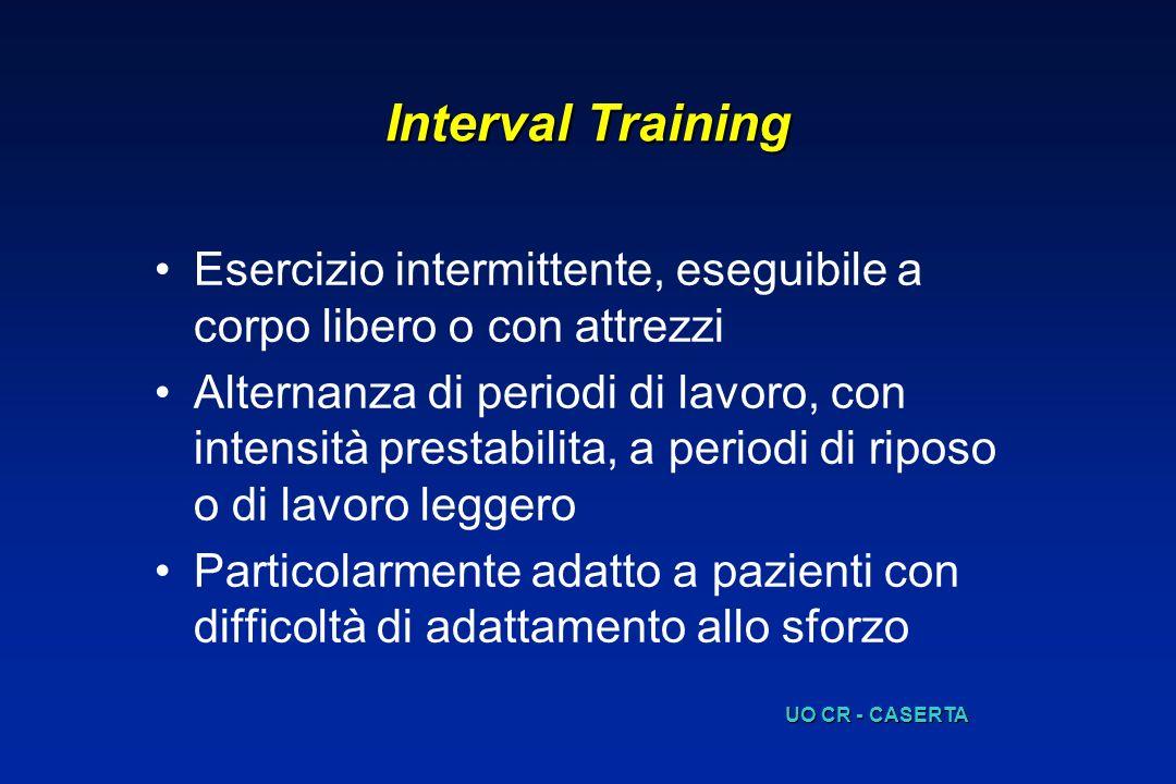 Interval Training Esercizio intermittente, eseguibile a corpo libero o con attrezzi.