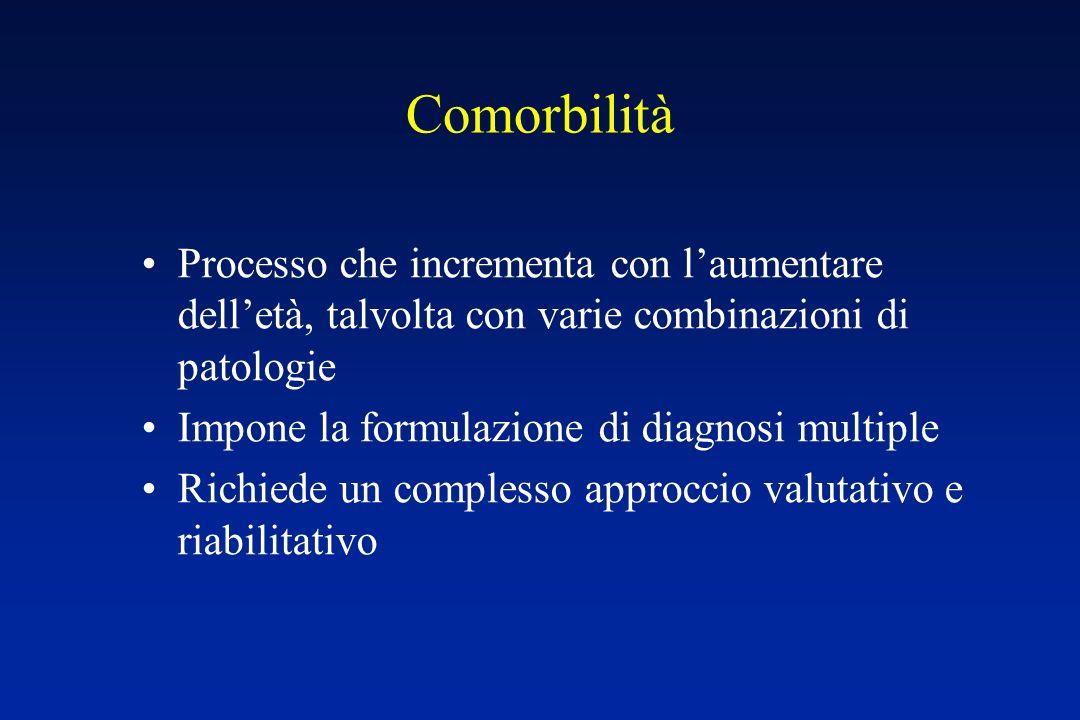 Comorbilità Processo che incrementa con l'aumentare dell'età, talvolta con varie combinazioni di patologie.
