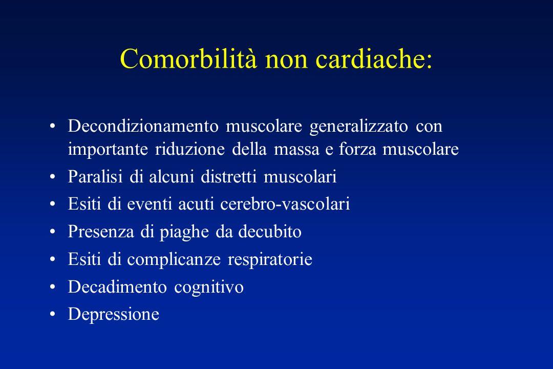 Comorbilità non cardiache: