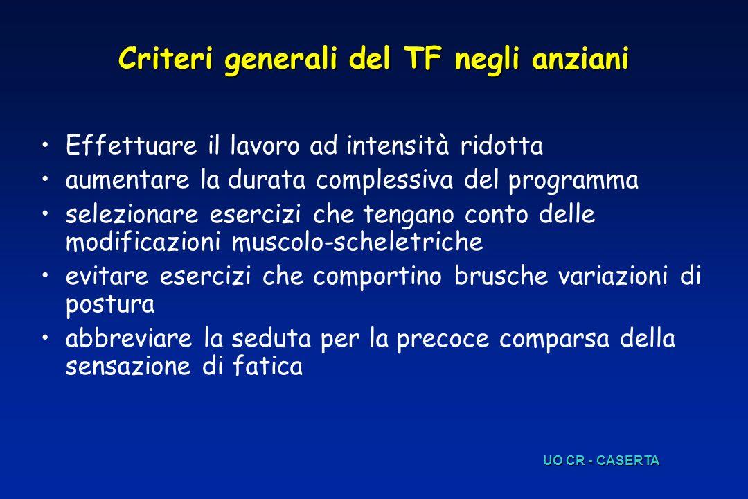 Criteri generali del TF negli anziani