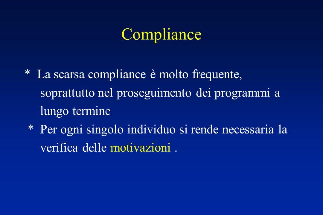 Compliance * La scarsa compliance è molto frequente,