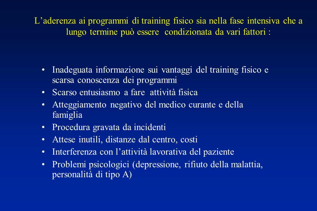 L'aderenza ai programmi di training fisico sia nella fase intensiva che a lungo termine può essere condizionata da vari fattori :