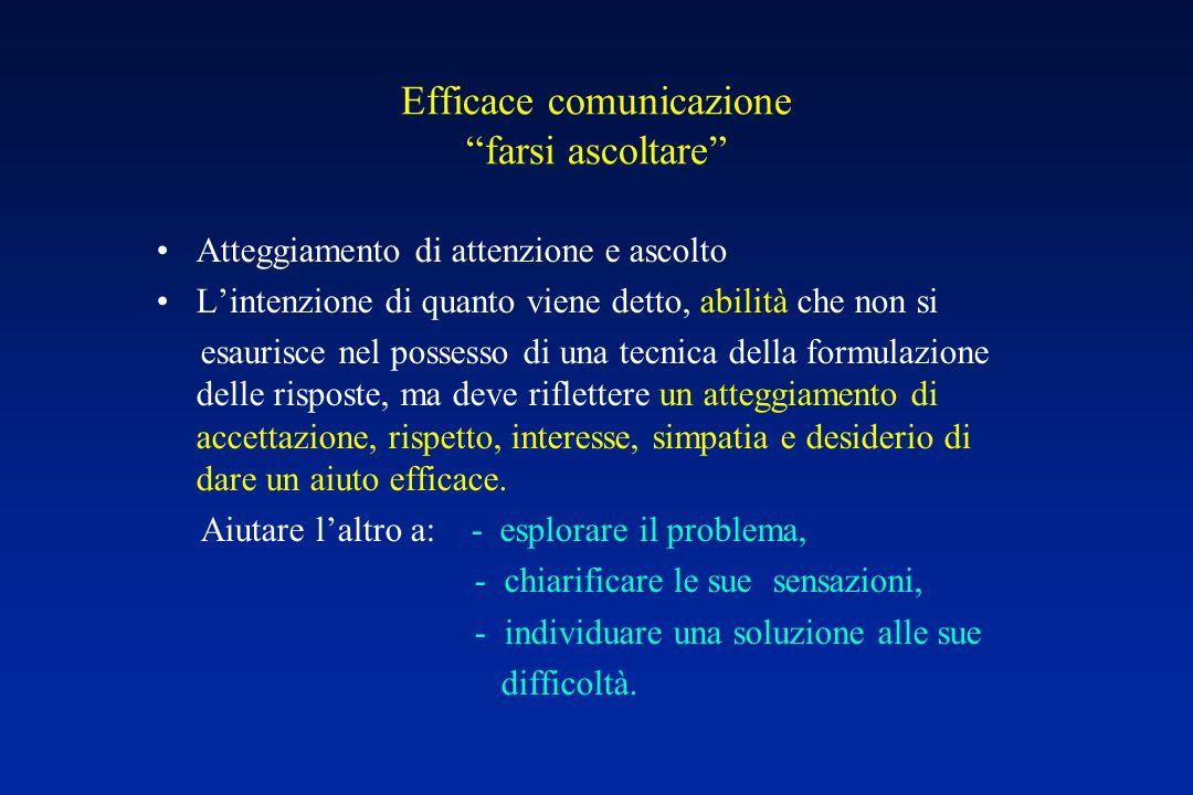 Efficace comunicazione farsi ascoltare