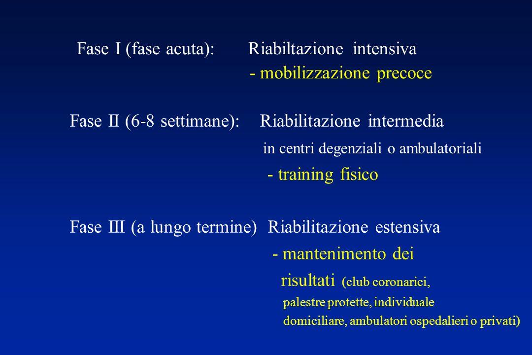 Fase I (fase acuta): Riabiltazione intensiva - mobilizzazione precoce