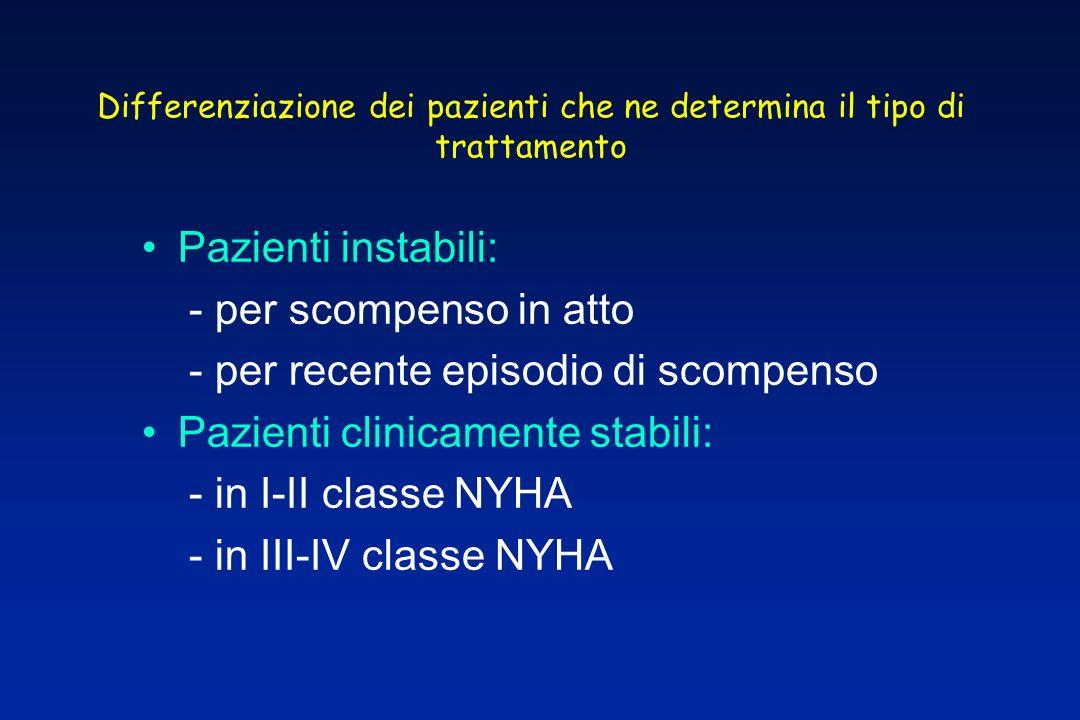 Differenziazione dei pazienti che ne determina il tipo di trattamento