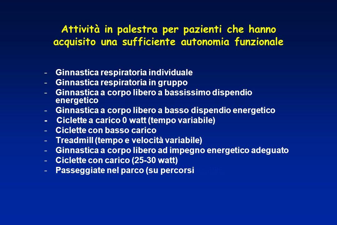 Attività in palestra per pazienti che hanno acquisito una sufficiente autonomia funzionale
