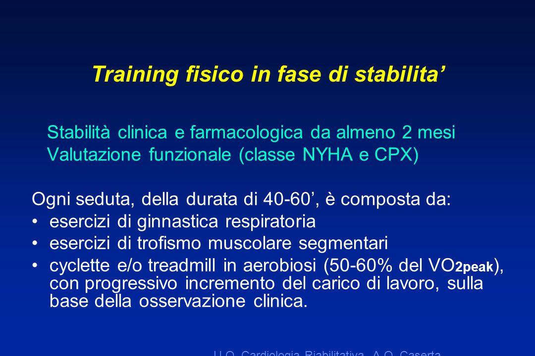 Training fisico in fase di stabilita'