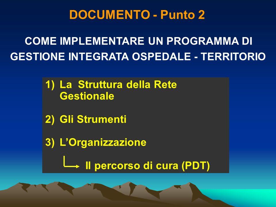 DOCUMENTO - Punto 2 COME IMPLEMENTARE UN PROGRAMMA DI GESTIONE INTEGRATA OSPEDALE - TERRITORIO. La Struttura della Rete Gestionale.