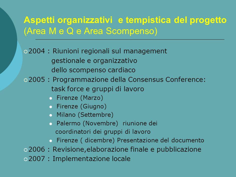 Aspetti organizzativi e tempistica del progetto (Area M e Q e Area Scompenso)