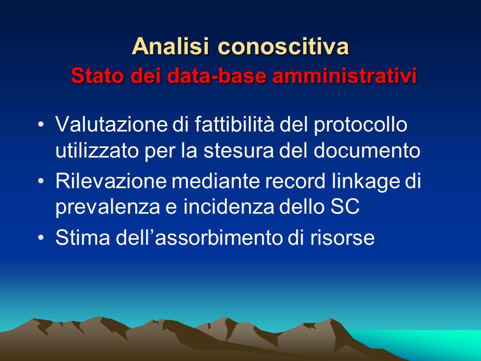 Analisi conoscitiva Stato dei data-base amministrativi