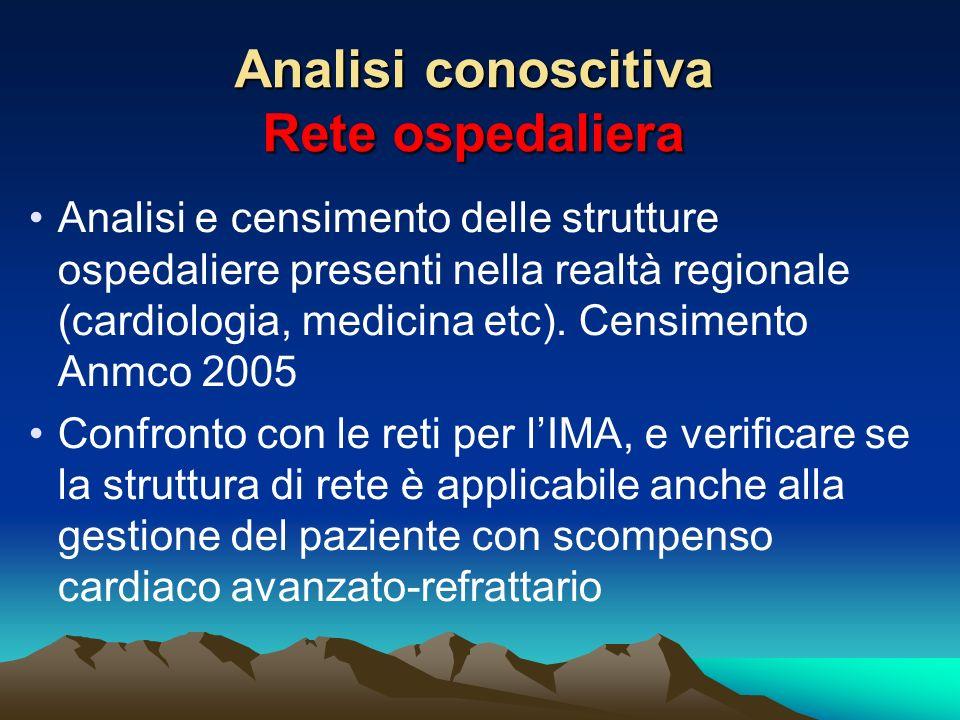 Analisi conoscitiva Rete ospedaliera