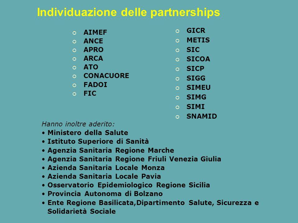 Individuazione delle partnerships