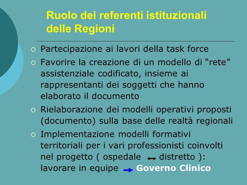 Ruolo dei referenti istituzionali delle Regioni