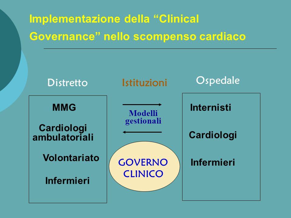 Implementazione della Clinical Governance nello scompenso cardiaco