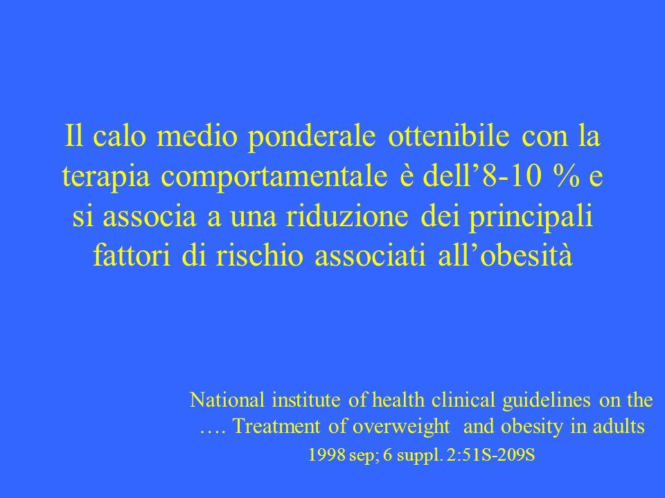 Il calo medio ponderale ottenibile con la terapia comportamentale è dell'8-10 % e si associa a una riduzione dei principali fattori di rischio associati all'obesità