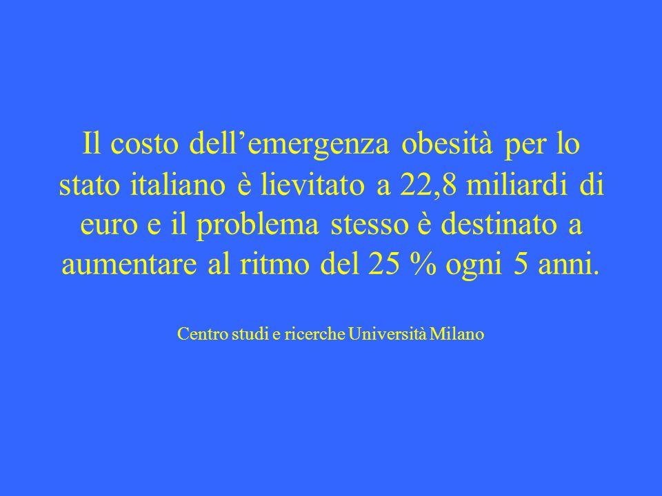Il costo dell'emergenza obesità per lo stato italiano è lievitato a 22,8 miliardi di euro e il problema stesso è destinato a aumentare al ritmo del 25 % ogni 5 anni.