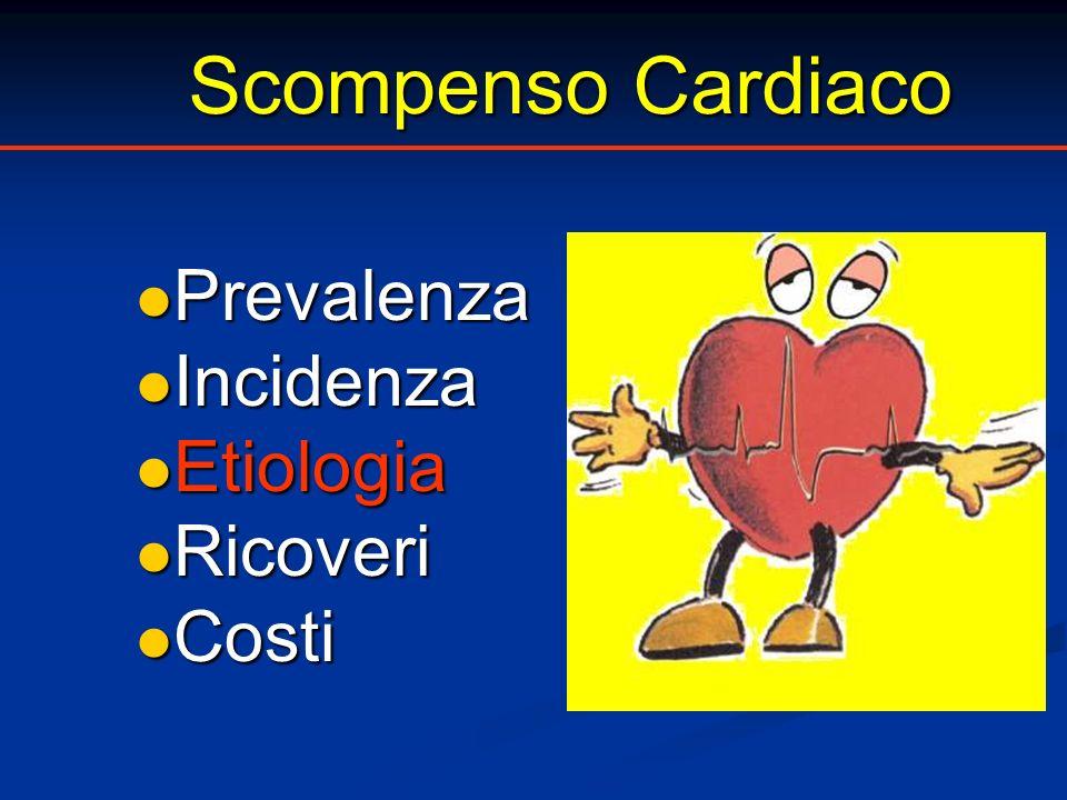 Scompenso Cardiaco Prevalenza Incidenza Etiologia Ricoveri Costi