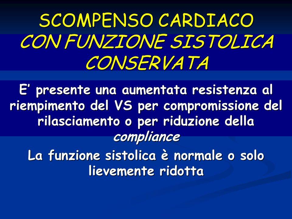SCOMPENSO CARDIACO CON FUNZIONE SISTOLICA CONSERVATA