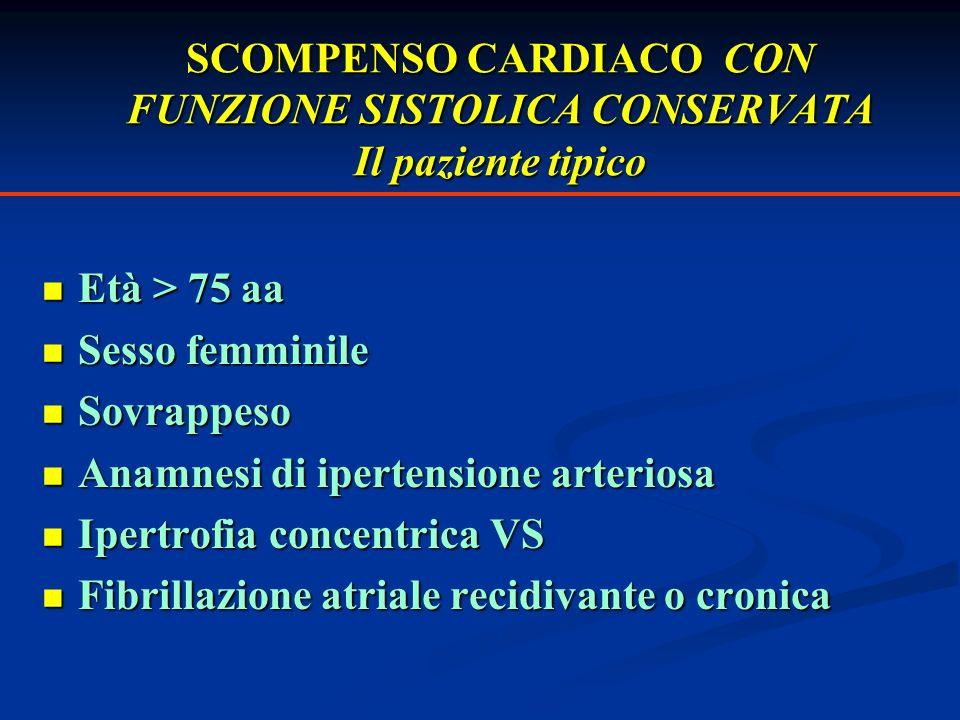 SCOMPENSO CARDIACO CON FUNZIONE SISTOLICA CONSERVATA Il paziente tipico